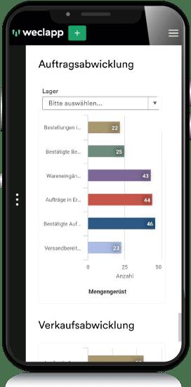 Auftragsabwicklung mobil weclapp