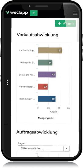Verkaufsabwicklung mobile Ansicht