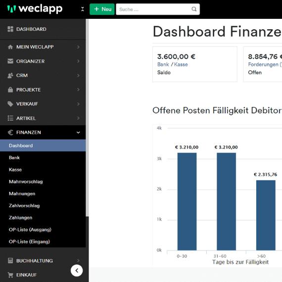 Finanzdashboard in weclapp