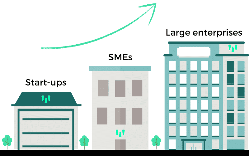 company size solutions