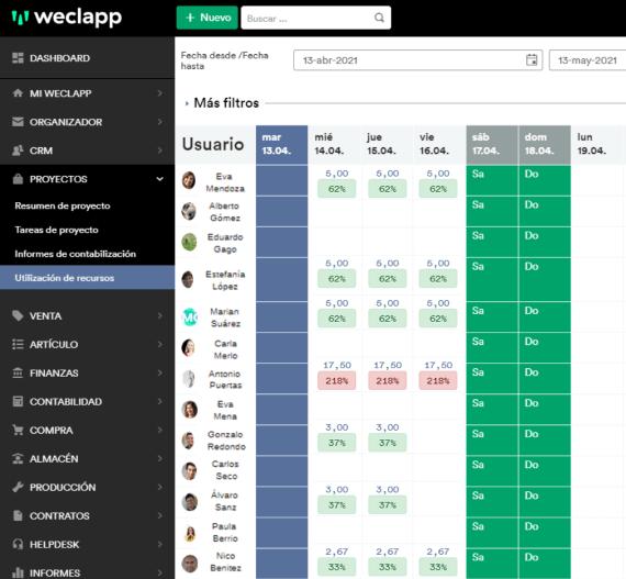 weclapp software proyectos es