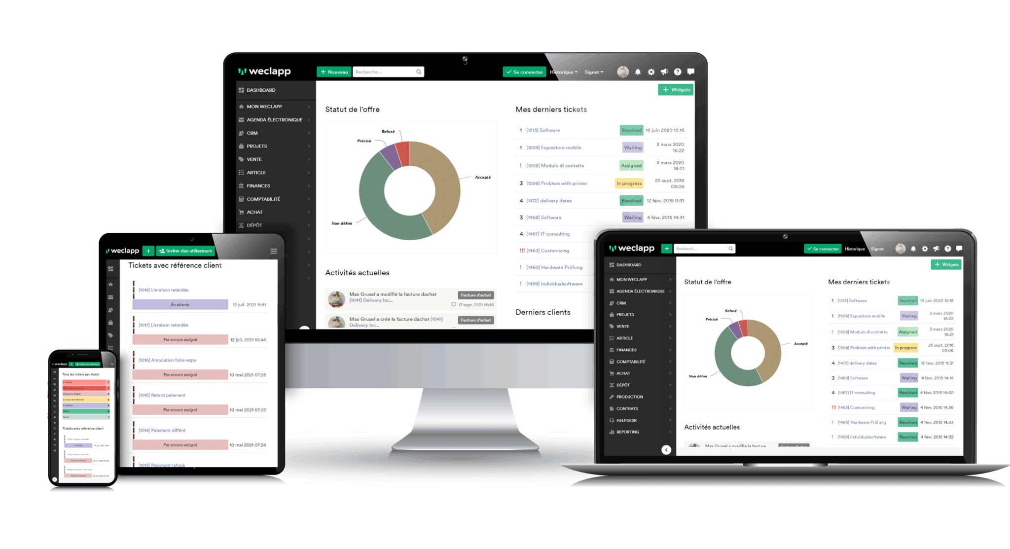 CRM all devices