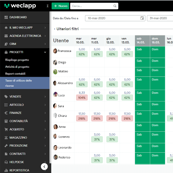 weclapp software progetti